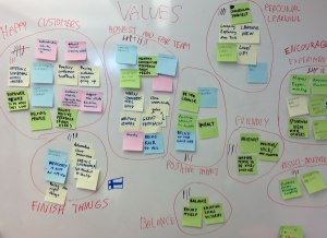 Some post-its from our brainstorming session on our values